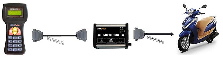MOTOBOX33