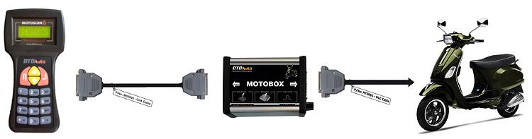 MOTOBOX32