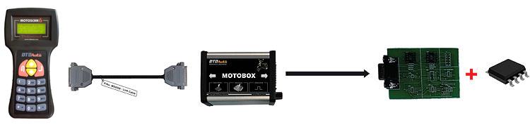 MOTOBOX34