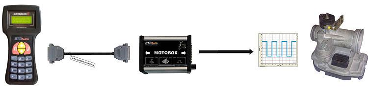 MOTOBOX31